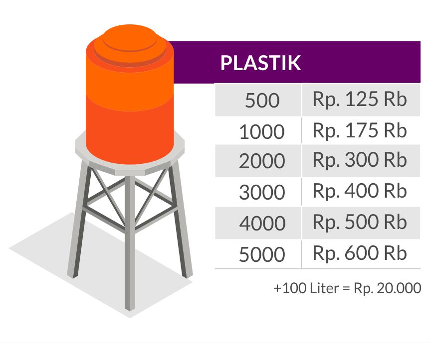 HARGA cuci toren tangki air bandung murah
