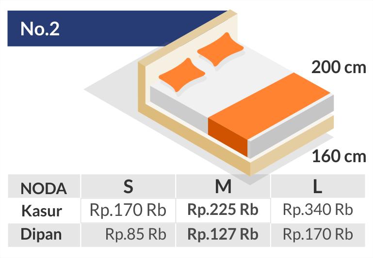 Harga jasa cuci kasur bersih spring bed king size 200 160 cimahi