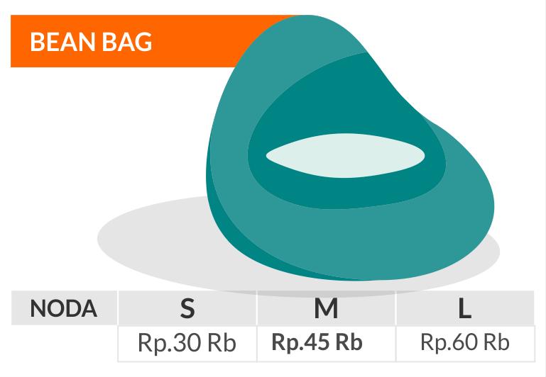 7 harga cuci sofa bean bag antapani bandung murah