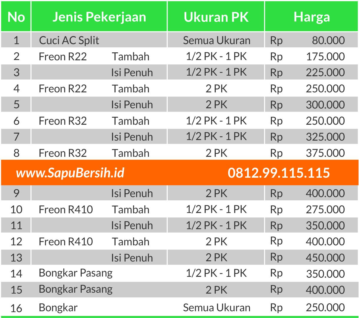 Harga jasa service AC di kota Bandung SapuBersih