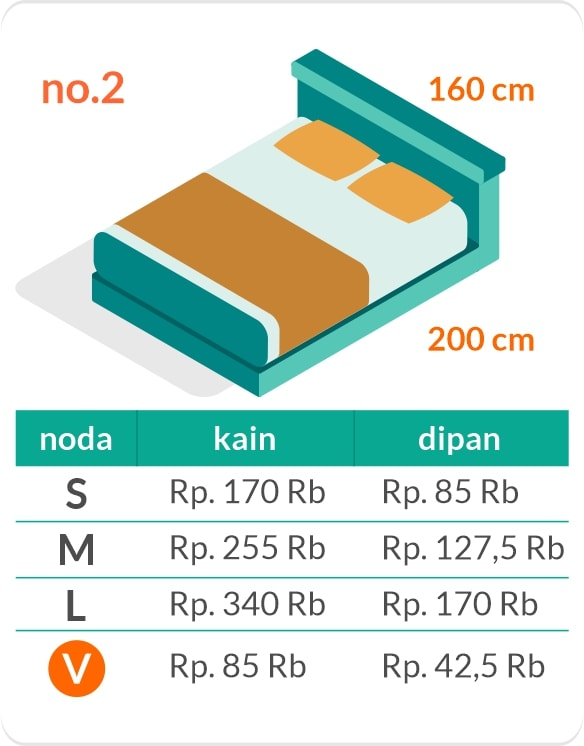 harga laundry spring bed
