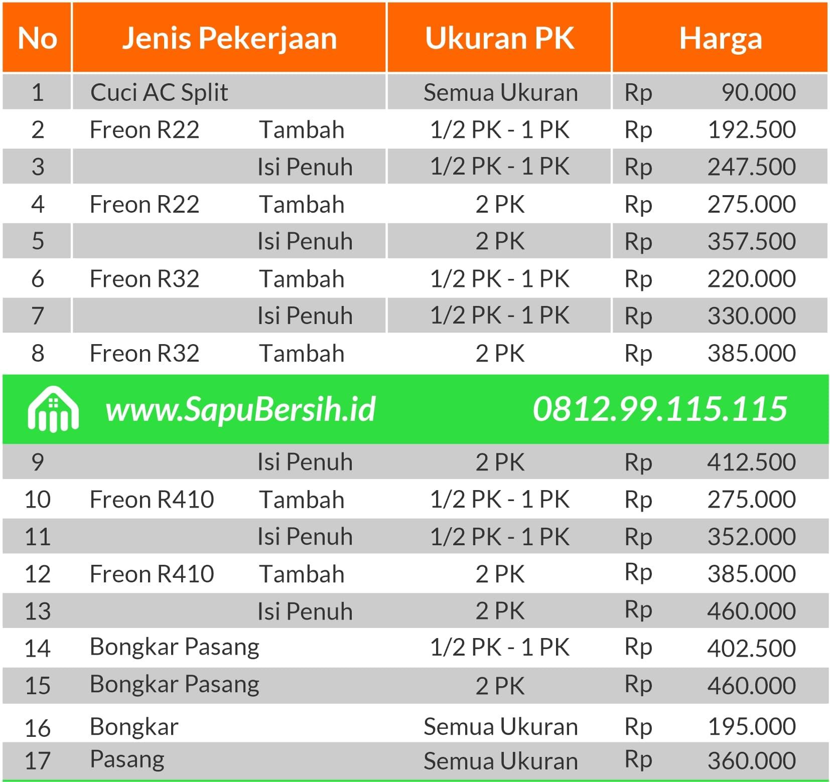 harga service AC terbaik di kota Bandung