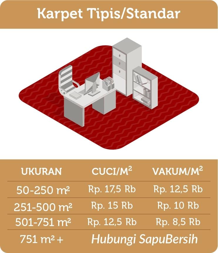 cuci karpet bandung SapuBersih